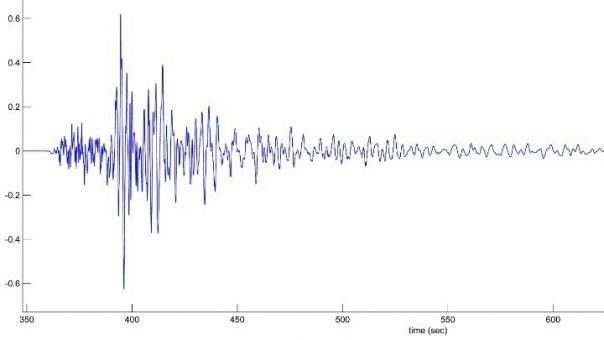 Τουρκία: Σεισμική δόνηση 5,2 βαθμών ανοικτά της Αττάλειας