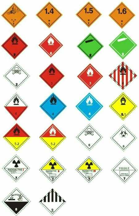 Ασπρόπυργος-Φωτιά βυτιοφόρο: Οδηγίες Πολιτικής Προστασίας βιομηχανικά ατυχήματα